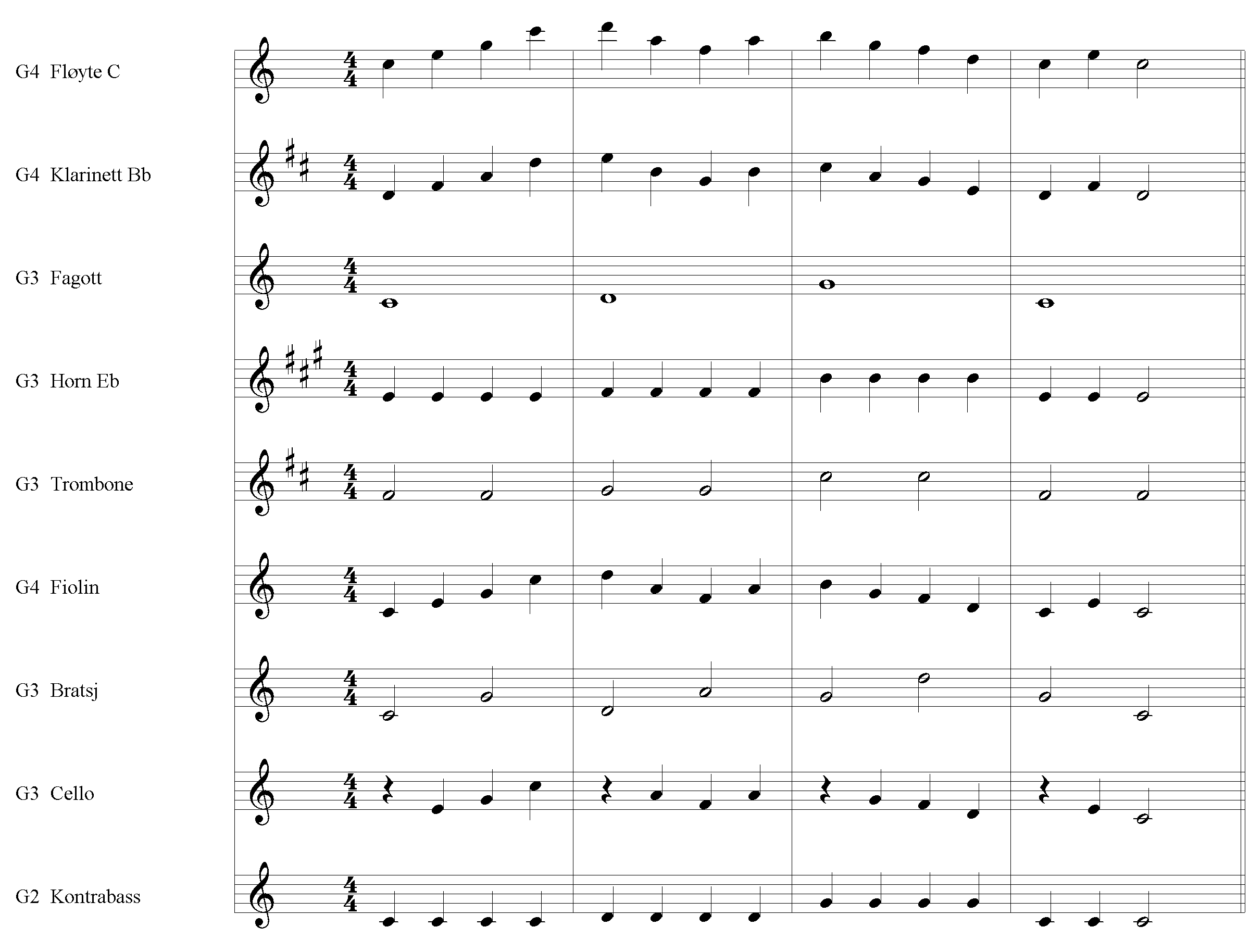 standard-orkester-dir